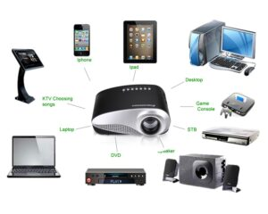 Lidhje me pajisje te ndryshme Tv pc telefon dvd etj