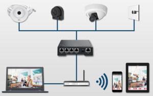 Wireless Ip Camera Kamera vezhgimi sigurie per shtepi tirane Dyqan Taxi