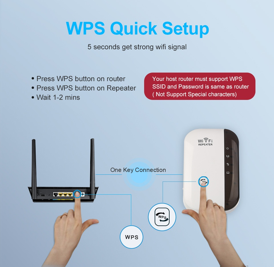 wifi repeater extender perforcues valesh