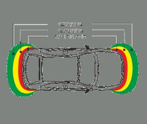 sensor-parkimi-dyqantaxi